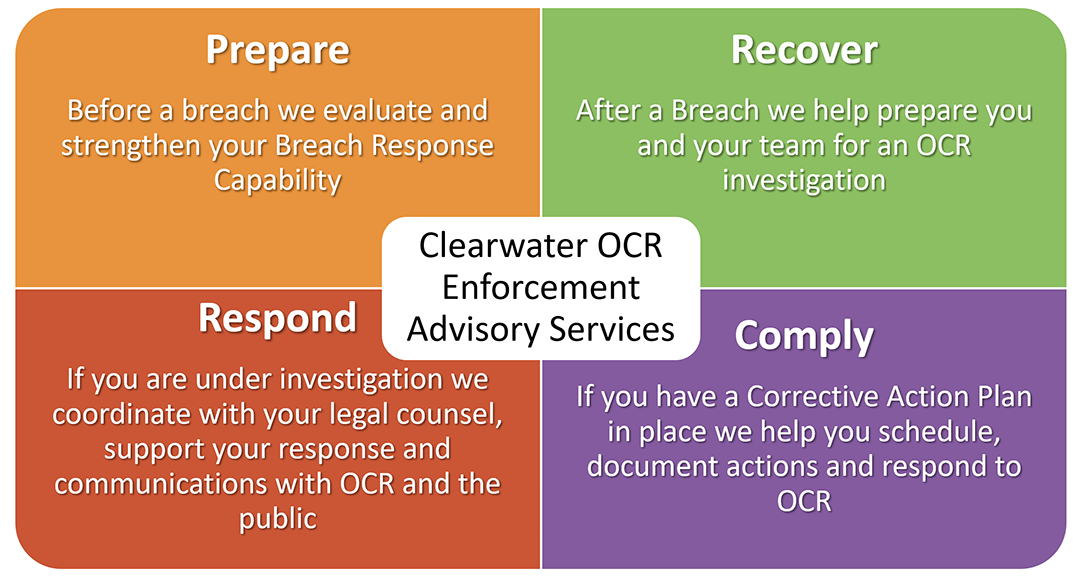 OCR Enforcement Advisory Services