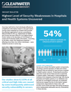 Highest Level of Security Weaknesses in Hospitals and Health Systems Uncovered